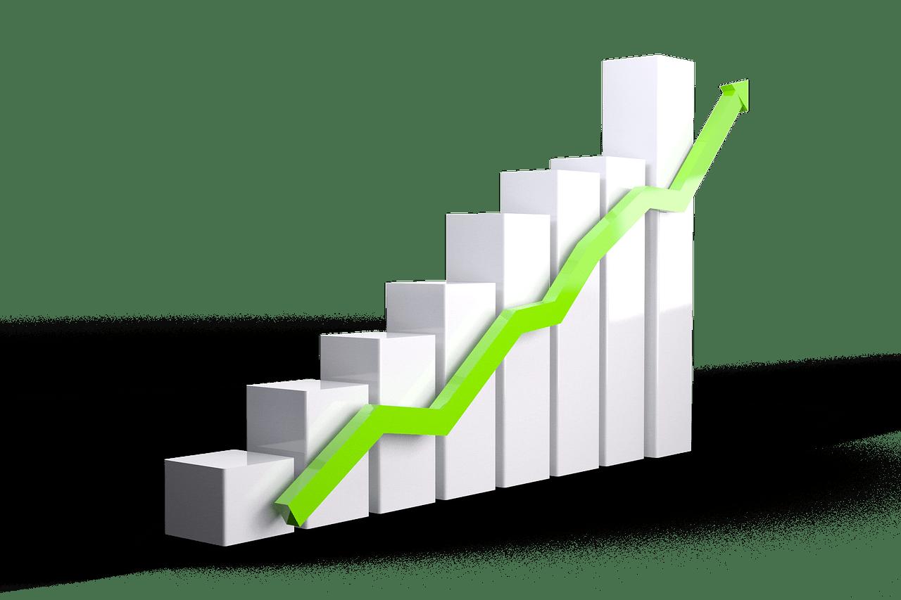 מדד נתוני ההשקעה